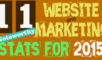 Noteworthy Website and Marketing Stats and Trends for 2014