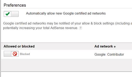 Blocked Contributor