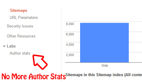 Author Stats Gone!
