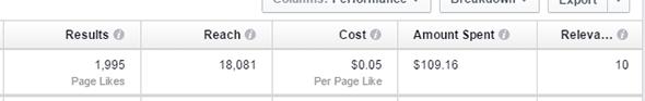 5 cent cost per like