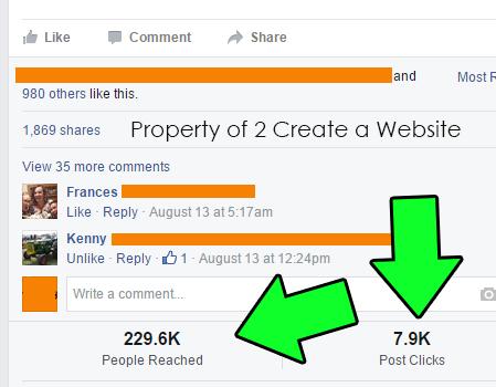 Facebook Reach 2229K