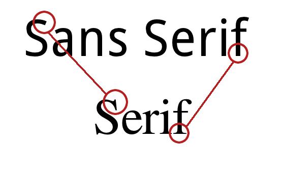 sanSerif